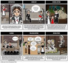 10 best The Scarlet Letter Teaching images on Pinterest