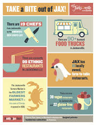 You're Invited To Eat Your Way Through Jacksonville. Our Dining ... June 2015 Nocatee Food Truck Fridays With Jax Truckies Tv Fejacksonville August 2017 26 Charcoal Alley Food Truck Park Bhuttjaxcom Foodtruck Catering A Taste Of Ami Home Facebook Jacksonville Finder Trucks American Palate Video Dailymotion Cuban Fire Grill Roaming Hunger Twyford Bbq And Springfield Peles Wood Event Services Woodfired Pizza Buffet 904 Happy Hour Article Court Opens In Restaurant Reviews