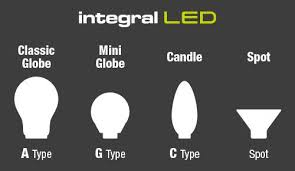 how to choose your led bulb integral led