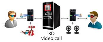 Ozeki VoIP PBX - How To Make 3D Video Calls With Ozeki XD Phone ... Voip By Antisip Video Android Apps On Google Play Svoip Door Phone Office Intercom System For Voip Conferencing Tech Support Teamviewer Two People Talking Over The Internet Chat With Webcam Cisco Tandberg E20 Ttc716 Conference Telephone Grandstream Sip Voip Gxv Phones Gwn7610 Access Ip Pbx Video Conference Latansa Teknologi Multimedia Ubiquiti Unifi Executive Uvpexecutive Review April 2013 Desktop Patton Smartnode 5200 Product Supply Youtube