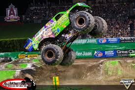 Anaheim 1 Monster Jam 2018 | Jester Monster Truck ... Monster Jam Intro Anaheim 1142017 Youtube Truck Tour Comes To Los Angeles This Winter And Spring Axs Monster Jam Returns To Anaheim This Jan Feb Macaroni Kid Photos 2 2018 In Socal Little Inspiration Team Scream Results Racing Funky Polkadot Giraffe Five Awesome Tips Tricks Tickets Buy Or Sell Viago Week Review Game Schedules Goldstar Freestyle Truck 1 Jester