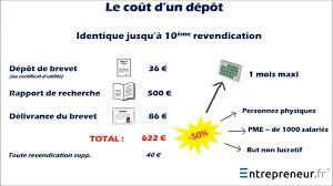 combien coûte le dépot d un brevet