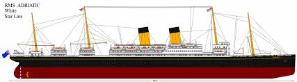 Titanic Sinking Simulation Real Time by 15 Sinking Ship Simulator The Rms Titanic De Ramp All Of