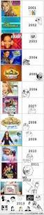 Watch Suite Life On Deck Season 3 by Best 25 Watch Hannah Montana Ideas On Pinterest Meaning Of
