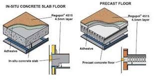 Regupol 4515 Acoustic Underlay For Concrete Slab Flooring