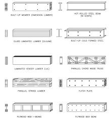 Floor Joist Span Table Engineered by Wood Beam Span Tables Ontario Wood Beam Span Tables Canada Wooden