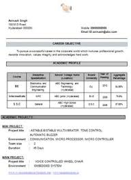 Professional Curriculum Vitae Resume Template For All Job Seekers Example Of An Excellent B Tech Electonics And Communication ECE Fresher