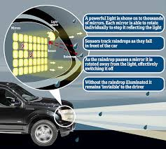 smart headlights fitted to ford truck make invisible daily