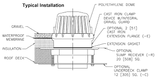commercial roof drains pvc abs and cast iron small area drains