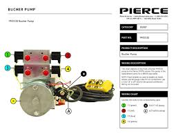 Bucher Hydraulic Pump Wiring Diagram - Circuit Wiring And Diagram Hub • Monarch Hydraulic Pump For Dump Truck Best Resource Electric Wiring Diagram 3ph Complete Diagrams Gear Kp35b Buy Cheap Power Assisted Find Deals China Rubbish Vehicle 42 Diesel Crane Bucket Garbage 15 Quart Double Acting Trailer Unit Hot Japan Genuine Hm3501 Trucks 705 Hawke Trusted