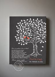Love Is Patient Kind Personalized Family Tree Canvas