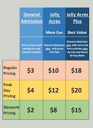 Eustis Christmas Tree Farm by Admission Pricing Santa U0027s Farm And Christmas Tree Forest