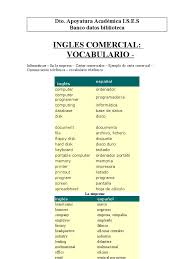 Informal Vs Formal English Writing A Letter Or Email 12 INGLES