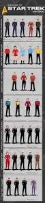 Spaceboy Smashing Pumpkins Wiki by 124 Best Infographics Images On Pinterest Infographics Data