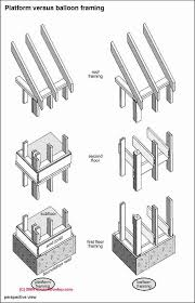 Distance Between Floor Joists by Building Framing Size U0026 Spacing A Home Inspection Guide To