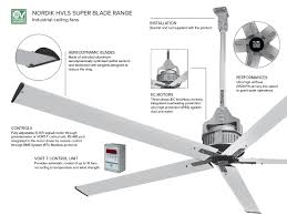 Hvls Ceiling Fans Residential by Nordik Hvls Industrial Fan Allvent Ventilation Products