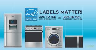 Look For The Energy Star Label