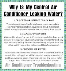 sink gurgles when ac is turned on why is my central air conditioner leaking water ac