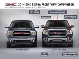 2014 GMC Sierra Http://www.gmlexington.com/gmc-sierra-1500-cars ... Gmc Sierra 2014 Pictures Information Specs Crew Cab 2013 2015 2016 2017 2018 Slt Z71 Start Up Exhaust And In Depth Review Youtube Inventory Stuff I Want Pinterest Trucks Bob Hurley Auto 1500 Information Photos Momentcar Dont Lower Your Tailgate Gm Details Aerodynamic Design Of Gmc Southern Comfort Black Widow Lifted Road Test Tested By Offroadxtremecom Interior Instrument Panel Close Up Reality