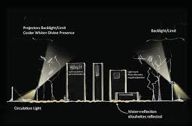 A Lighting Drawings Outlines The Different Strategies And Techniques For Illuminating Areas Within