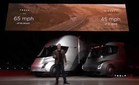 100 Jb Hunt Trucks For Sale JB Trucking Company Reserves Tesla Semi Its Fleet