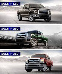100 Ford Trucks For Sale In Florida Pin By Javier Maldonado On Pinterest Trucks For
