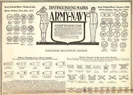 Awards And Decorations Us Army by Wwi Uniforms Insignia Distinguishing Marks Rank Etc