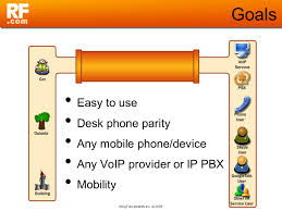 RingFree Mobility Inc. © 2009 Mobile VoIP Eric Chamberlain Founder ... Itel Mobile Dialer App Ranking And Store Data Annie Bell Total Connect Small Business Voip Service Canada Infonetics Carrier Ims Market Gains 30 In 2013 Huawei Groove Ip Pro Ad Free Android Apps On Google Play A Uc Love Story Voipnow Platform Cloud Communications Service Yackie Review Mobilevoip Iphone Ipad Review Youtube 78 Best Voicebuy Provider Whosale Services Images Best Providers For Remote Workers Dead Drop Software 26 Inaani Pinterest What Is A Phone Number Hosted Pbx Pabx Systems South Africa Euphoria Telecom
