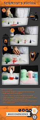 19 Best DIY Science Images On Pinterest   Science Experiments ... Backyard Science S1e17 Make Your Own Budget Movies Youtube 10 Experiments For Kids Parentmap 685 Best Images On Pinterest Steam Acvities S2e9 How To Double Pocket Money Amazoncom Seiko Mens Srp315 Classic Stainless Steel Automatic The Gingerbread Mom Page 6 S2e4 Blow Weird Wacky Bubbles S1e5 To Measure Wind Birds Clock Supports Project Feederwatch Cuckoo Ideas Of Watch The Scientist Molten Metal Gun Video Diy Sci Show Archives Lab