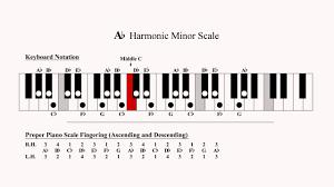 100 Ab Flat Harmonic Minor Scale Harmonic Minor Scale