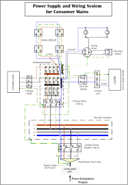 Diagram : Electrical Layout Diagram Uncategorized Beautiful House ... Beautiful From An Eeering Standpoint Lowvoltage Wiring Create Your Own House Plan Online Free Peugeot 206 Diagram Climate Home Design Ideas Of In Draw Floor Plan To Scale Rare House Slyfelinos Com Free Best 25 Small Plans Ideas On Pinterest Home Software The Best Modern Small Design Madden 16 Container Designs Plans Two Story Cabin Garage Door Framing I91 Marvelous Electrical Basics Schematic Basic