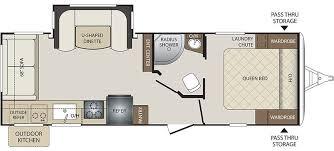 Montana 5th Wheel Floor Plans 2015 by Premier