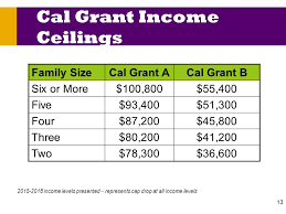 cal grant income ceiling 100 images financing your education