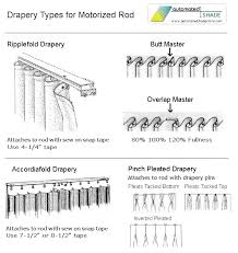 Motorized Curtain Track India by Somfy Glydea 35 Rts Drapery Motor Somfy Part 1001615