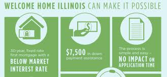Attention First Time Buyers Wel e Home Illinois Program fers