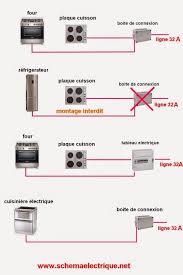 norme electrique cuisine installation electrique cuisine électricité