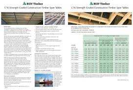 welcome to alloway timber building materials suppliers with