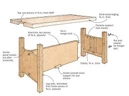 tool selection small lightweight woodworking bench styles