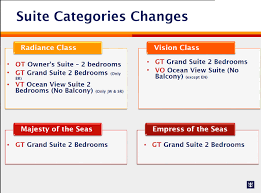 Majesty Of The Seas Deck Plan Codes by Royal Caribbean To Re Categorize All Staterooms Fleet Wide Royal
