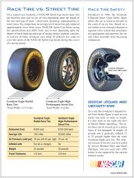 Race Tire Vs. Street Tire Tire Pssure And The Cold Bontragers Psi Cversion Chart Will Tractor Size Inches Tire Cversion Chart Goodyear Philippines Launches 4 New Suv Tires Designed For Any Find Best Consumeraffairs Toyo Open Country At 2 Page 10 Ford Powerstroke Diesel Gallery Free Examples Thesambacom Split Bus View Topic 14 Tires Some Fender Info Please Ranger Sizes Wheels Pinterest Peerless Chain Autotrac Passenger Chains 0155510 Walmartcom Sizing 18 Wheel 2014 2015 2016 2017 2018