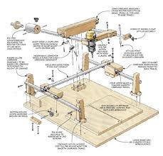 Carving Duplicator Woodsmith Plans Router