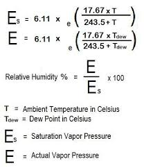 relative humidity calculation chart in celsius air pressure