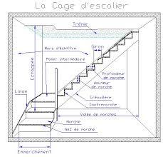 un palier d escalier généralités