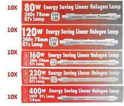 10x energy saving l linear halogen l r7s l floodlight