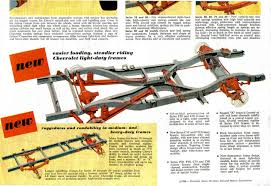 1962 C10 Chevy Truck Wiring Diagram | Wiring Library