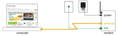 troubleshooting your modem starting with the cords centurylink