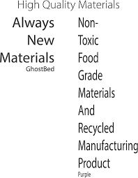 Intelli Gel Bed by Ghostbed Vs Purple Mattress Comparison