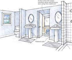 planning a small master bath homebuilding
