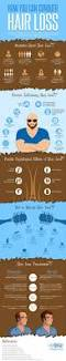 Rogaine Second Shedding Phase by 238 Best Hair Loss Infographics Images On Pinterest Hair Loss