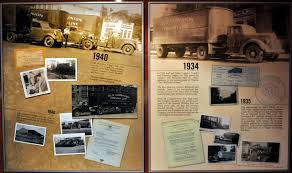 Just A Car Guy: Old Dominion Freight Line Has A Rolling Museum In A ... Deutsche Bank Downgrades Old Dominion Nasdaqodfl Projects 20 Freight Line Opens Pennsylvania Terminal Transport Topics A026_c007_0323e6 Best Truck Resource Trucking Industry Could Consolidate Further After Supreme Court Truck Trailer Express Logistic Diesel Mack X Old Dominion Freight Line Tee Inc Jobs Earnings Report Roundup Ups Jb Hunt Landstar Wner Michael Cereghino Avsfan118s Most Teresting Flickr Photos Picssr Fmcsa Grants Eld Waivers To Mpaa